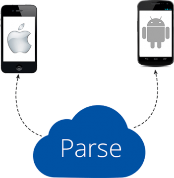 Advantages of Using a Parse Server for Building Apps Picture